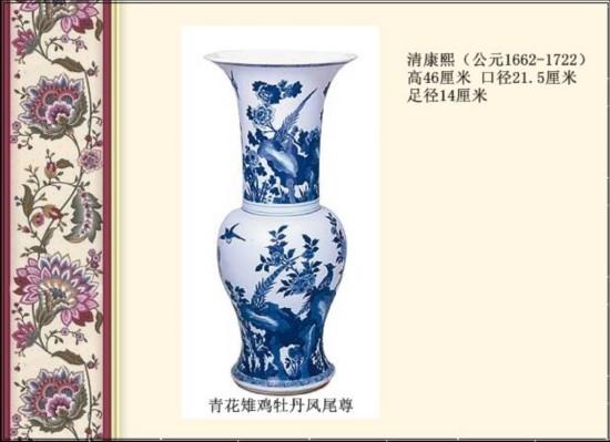 清康、雍、乾三朝瓷器欣赏(一)