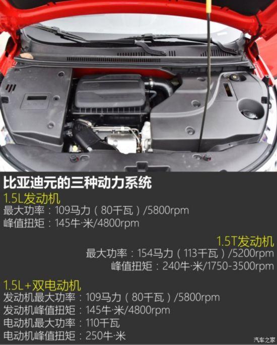 比亚迪 元 2016款 1.5L 手动豪华型