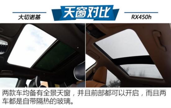 传统与科技的碰撞 大切诺基对比RX450h-图5