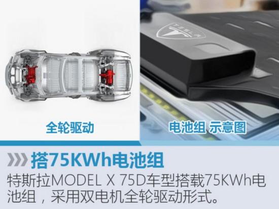 特斯拉入门版SUV正式开放预定 售84.1万-图4