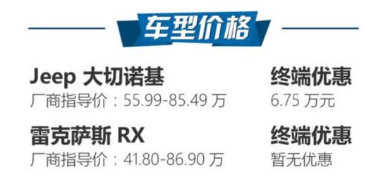 传统与科技的碰撞 大切诺基对比RX450h-图1