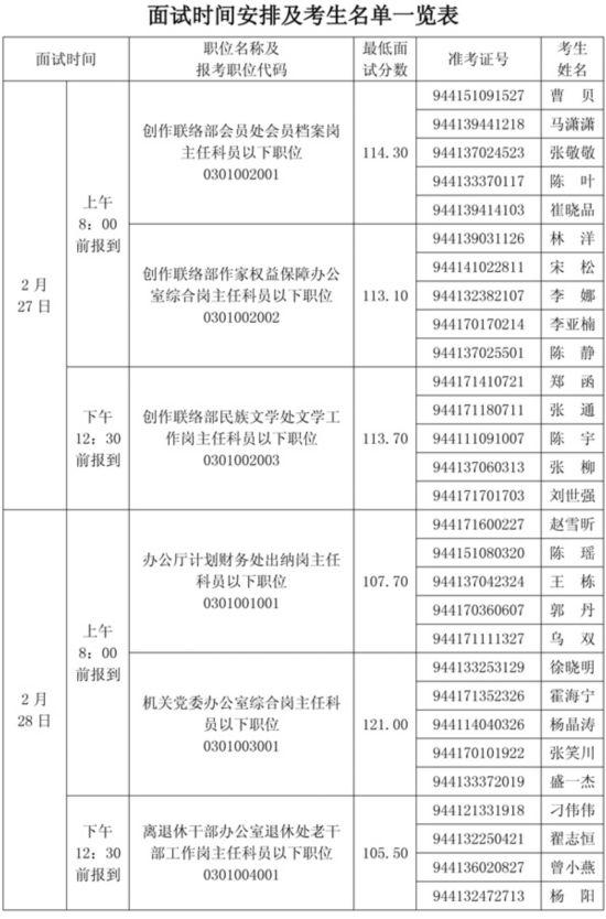 面试时间安排及考生名单一览表