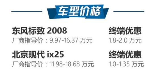个性鲜明的小伙伴 东风标致2008对现代ix25-图2