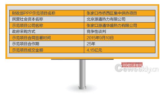 PPP巡礼:张家口供热项目北京源通热力用一年扭亏为盈