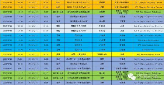 2016年里约奥运会河南省运动员基本情况及参赛日程