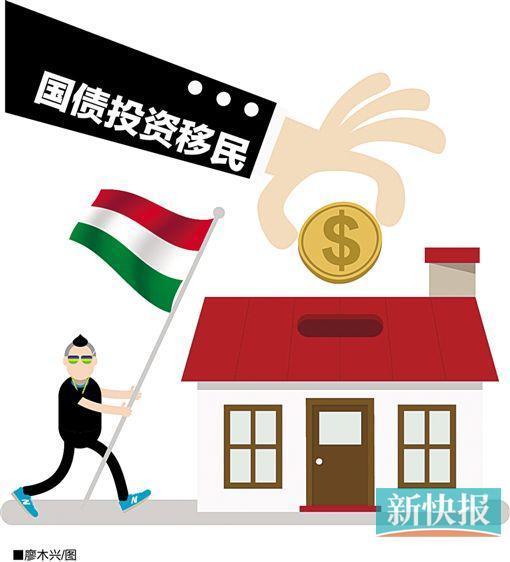 匈牙利移民新政:子女随行递交申请不可超过26岁