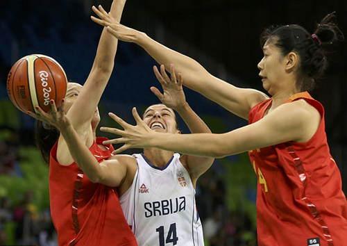 男篮和女篮的场地区别