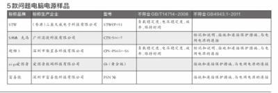 北京:11家电商须实施网购先行赔付