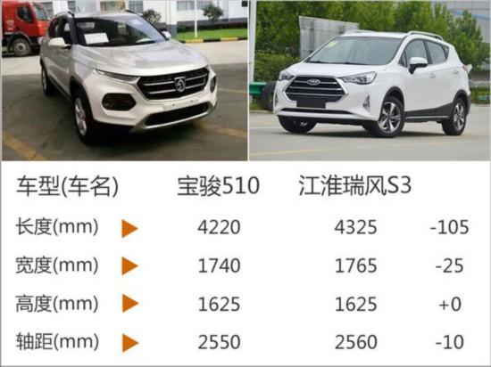 宝骏新款SUV油耗曝光 百公里最低仅5.2升-图5