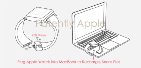 苹果再获充电新专利:手表也能接电脑充电