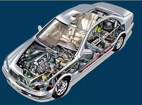 4大因素制约 报废汽车回收难题何解?