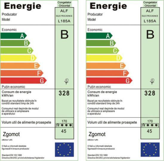 同国内的能效标识一样,欧盟的新能源标识是为了帮助消费者在购买电图片