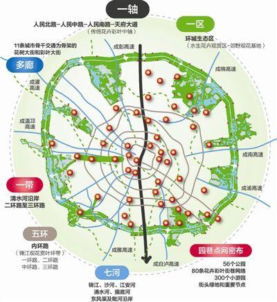 成都市增花添彩总体规划 2016 2022 正式发布