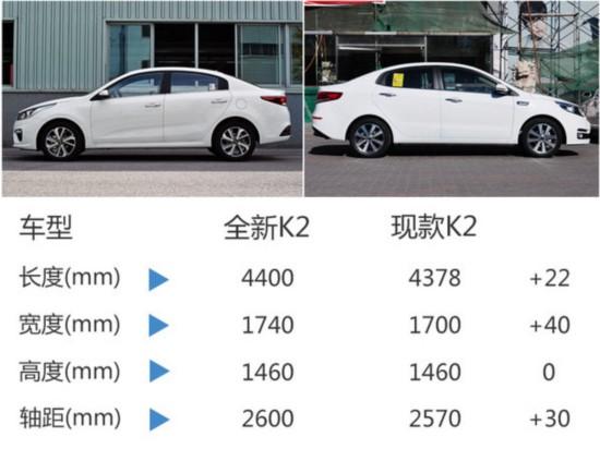 东风悦达起亚9月销量涨26% 将推新小型车-图3
