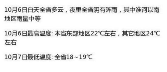 江苏发布大雾橙色预警 苏北能见度不足200米
