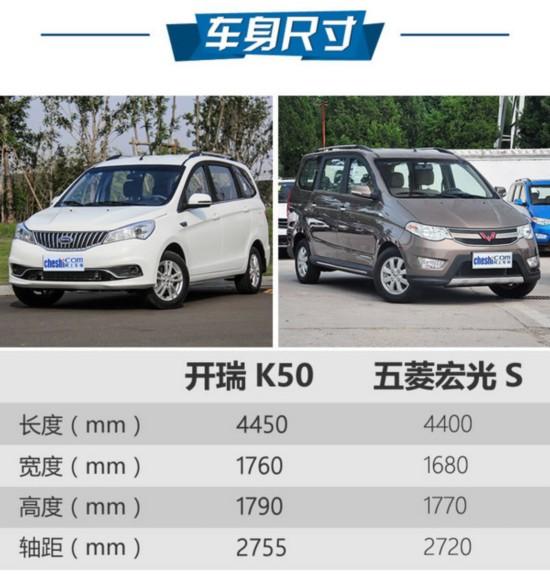 挑战全球销量王 开瑞K50对比五菱宏光S-图2
