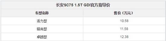 长安CS75 1.5T上市 10.58-12.38万