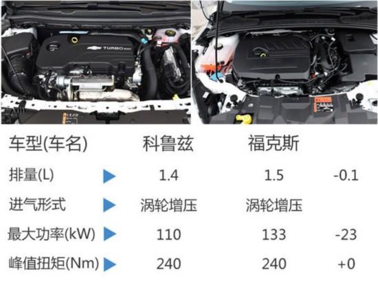 雪佛兰推新科鲁兹掀背车 提供2款发动机-图6