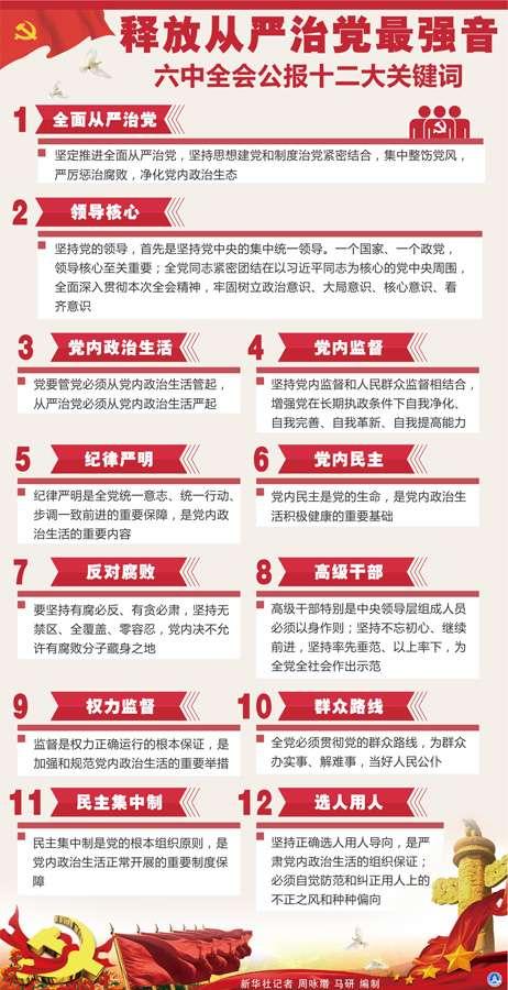 释放从严治党最强音——十二大关键词解读六中全会公报