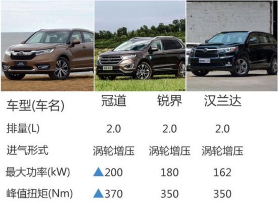 广汽本田旗舰SUV今日上市 预计25万起售-图9