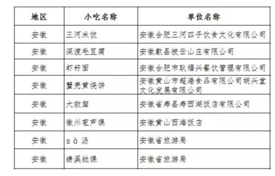 中国8个美食首届摘得特色安徽客栈旅游小吃金小吃推荐青岩金牌图片