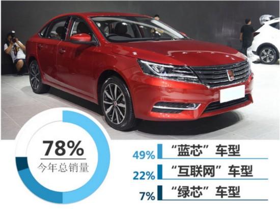 上汽自主销量同比增85% 多款新车将上市-图3