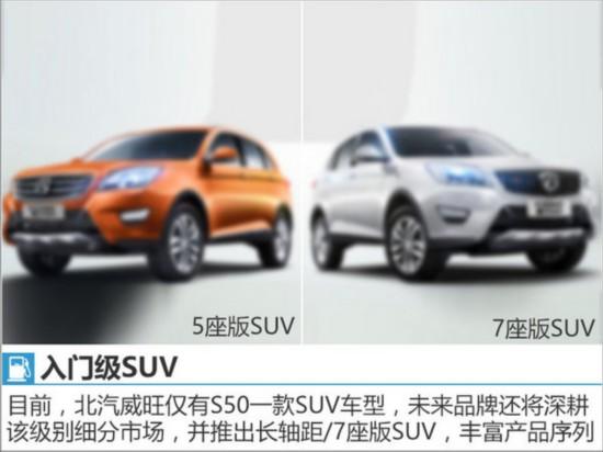 北汽威旺将推多款新车 涵新能源/7座SUV-图4