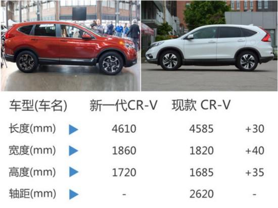 本田首款七座SUV将国产 搭1.5T发动机-图4