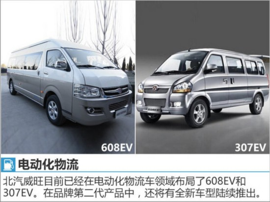 北汽威旺将推多款新车 涵新能源/7座SUV-图5