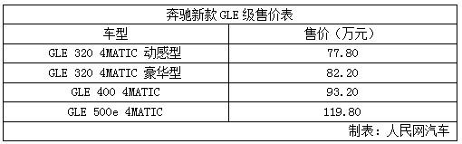 奔驰新款GLE级上市 售77.80-119.80万