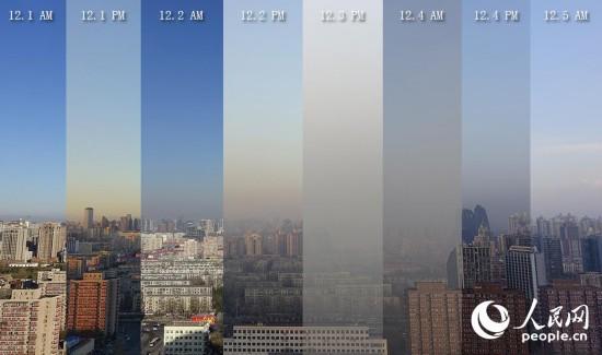 北京拉响空气重污染橙色预警后的96小时