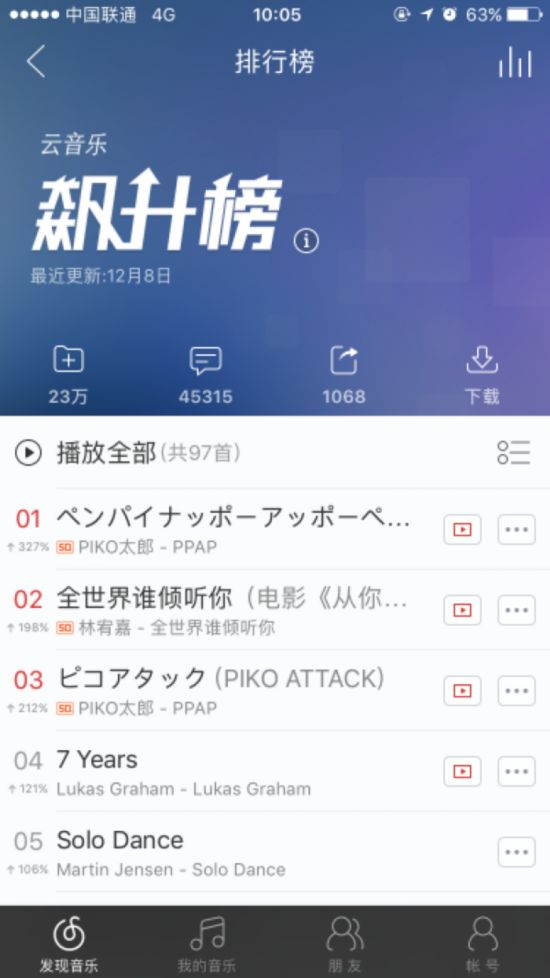 PIKO太郎首张专辑《PPAP》中国地区独家上线网易云音乐