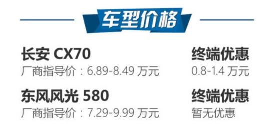 8万7座SUV选谁?长安CX70对比东风风光580-图1