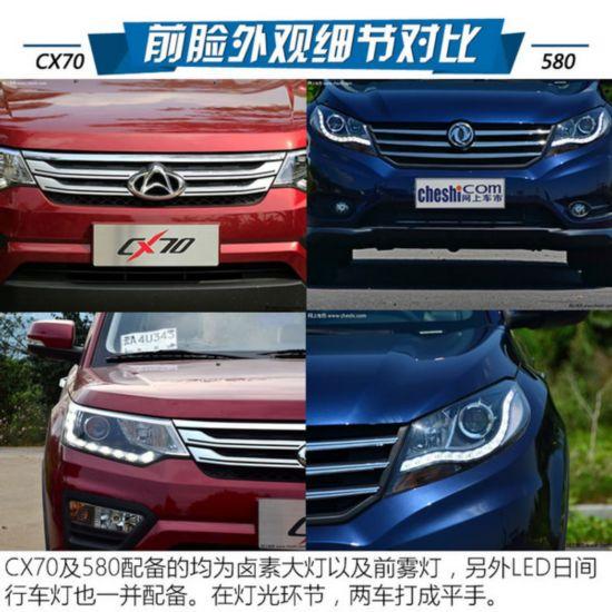 8万7座SUV选谁?长安CX70对比东风风光580-图5