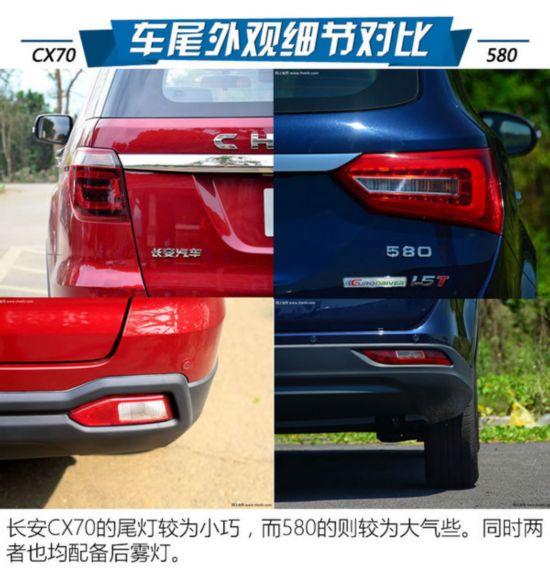 8万7座SUV选谁?长安CX70对比东风风光580-图7