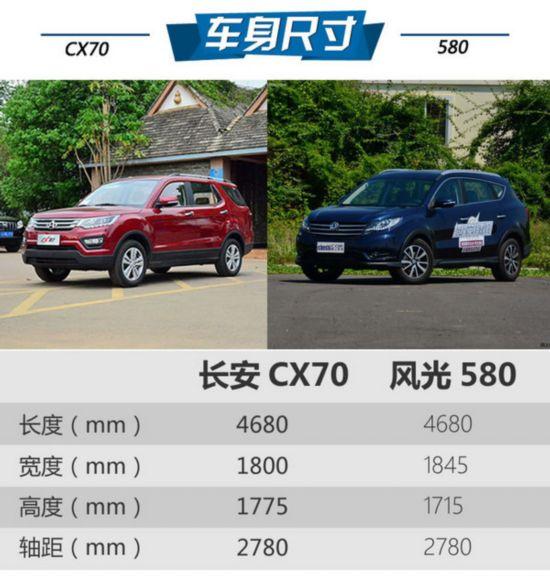8万7座SUV选谁?长安CX70对比东风风光580-图3