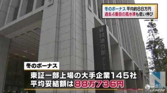 经团联 奖金 东京证券交易所 制造业