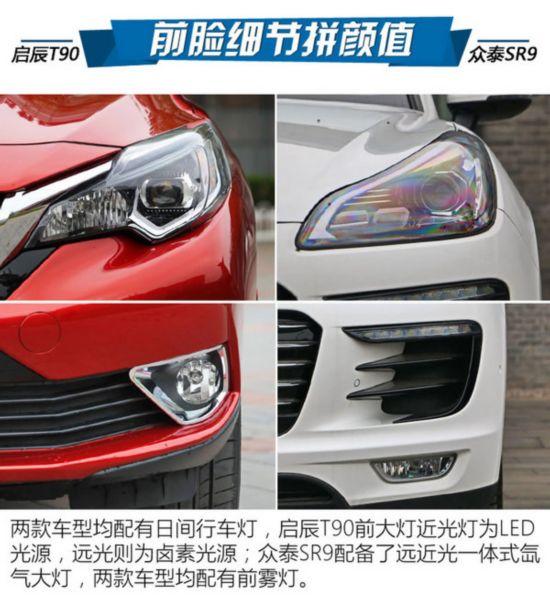 选购最潮SUV 启辰T90/众泰SR9哪款好?-图5