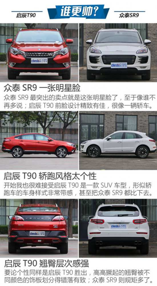 选购最潮SUV 启辰T90/众泰SR9哪款好?-图4