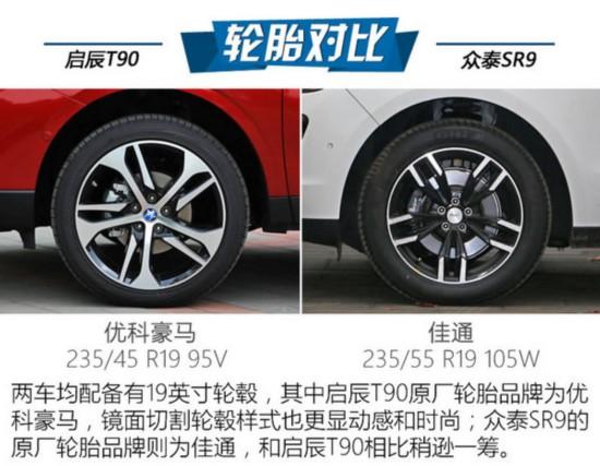 选购最潮SUV 启辰T90/众泰SR9哪款好?-图8