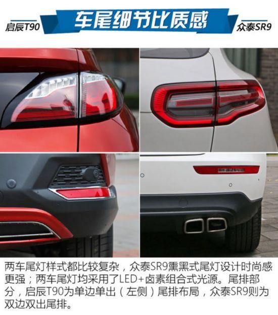 选购最潮SUV 启辰T90/众泰SR9哪款好?-图7