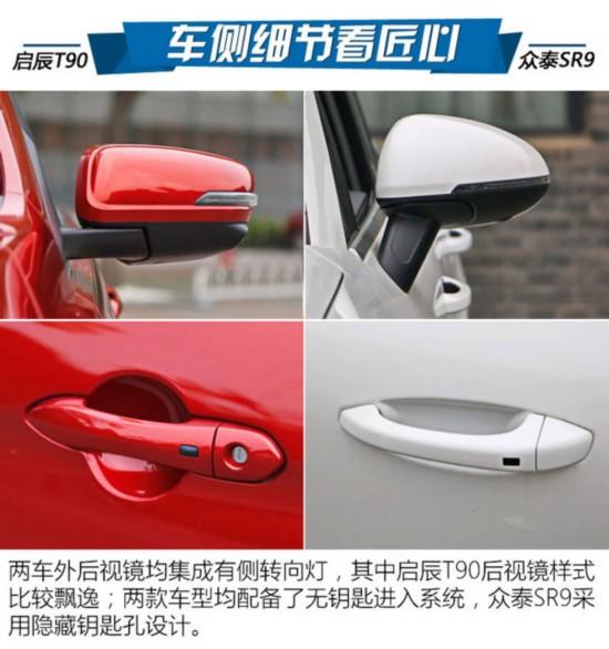 选购最潮SUV 启辰T90/众泰SR9哪款好?-图6