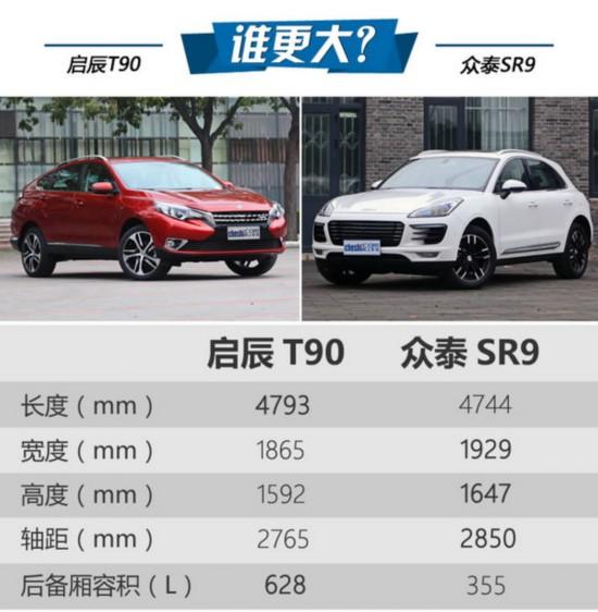选购最潮SUV 启辰T90/众泰SR9哪款好?-图3