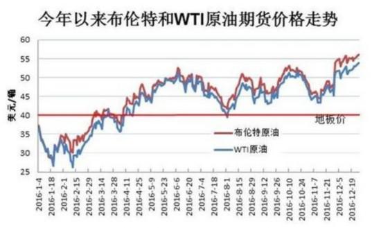 国内油价每升又贵了8分钱