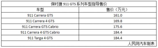 售161-184.4万 保时捷新款911GTS售价公布