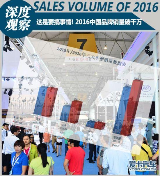中国已经成为全球最大汽车市场 2016年乘用车共销售2437.69万辆