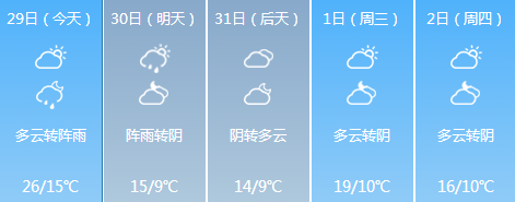 福建人注意!冷空气来拜年今夜起全省降温下雨