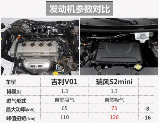 吉利新入门SUV-内饰曝光 配超大中控屏-图4