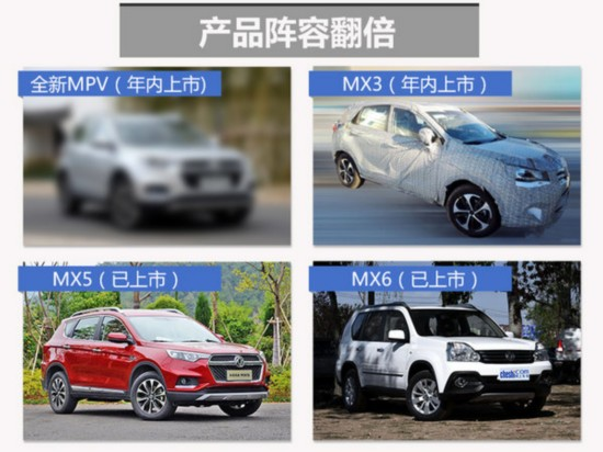 东风风度布局7座MPV市场 竞争宝骏730-图2