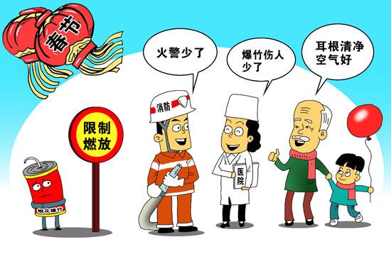 50.3%受访者家乡春节燃放烟花爆竹的少了